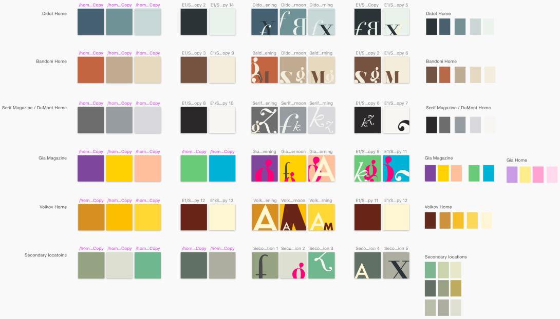 colour structure